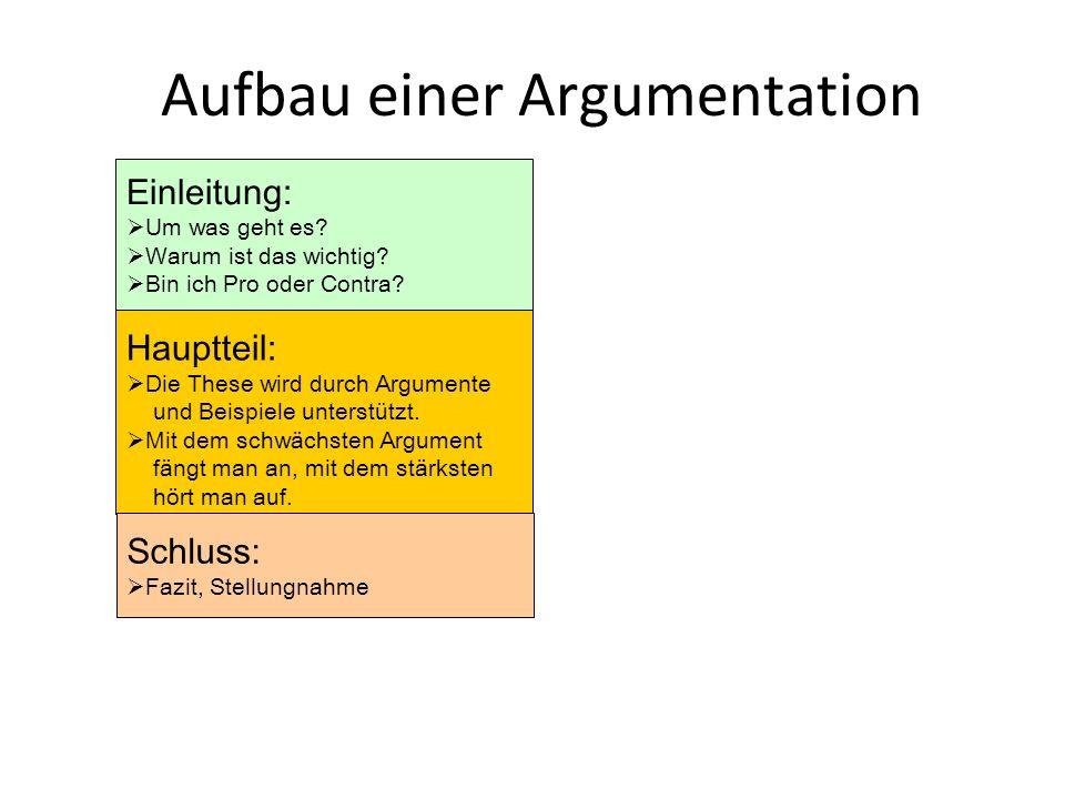 Aufbau einer Argumentation Einleitung: Um was geht es? Warum ist das wichtig? Bin ich Pro oder Contra? Hauptteil: Die These wird durch Argumente und B