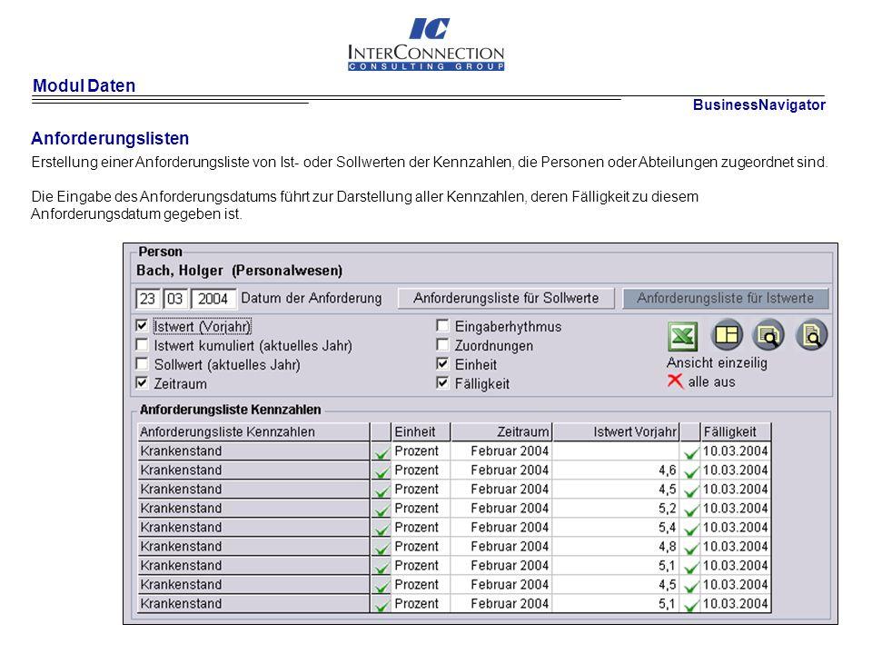Modul Daten Anforderungslisten Erstellung einer Anforderungsliste von Ist- oder Sollwerten der Kennzahlen, die Personen oder Abteilungen zugeordnet sind.