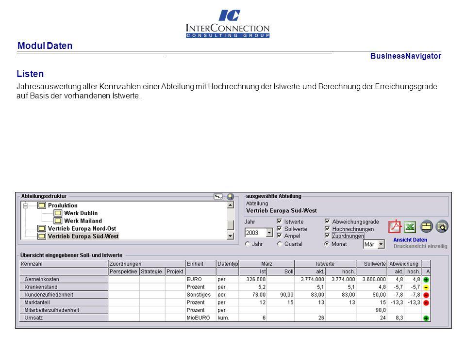 Modul Daten Listen Jahresauswertung aller Kennzahlen einer Abteilung mit Hochrechnung der Istwerte und Berechnung der Erreichungsgrade auf Basis der vorhandenen Istwerte.