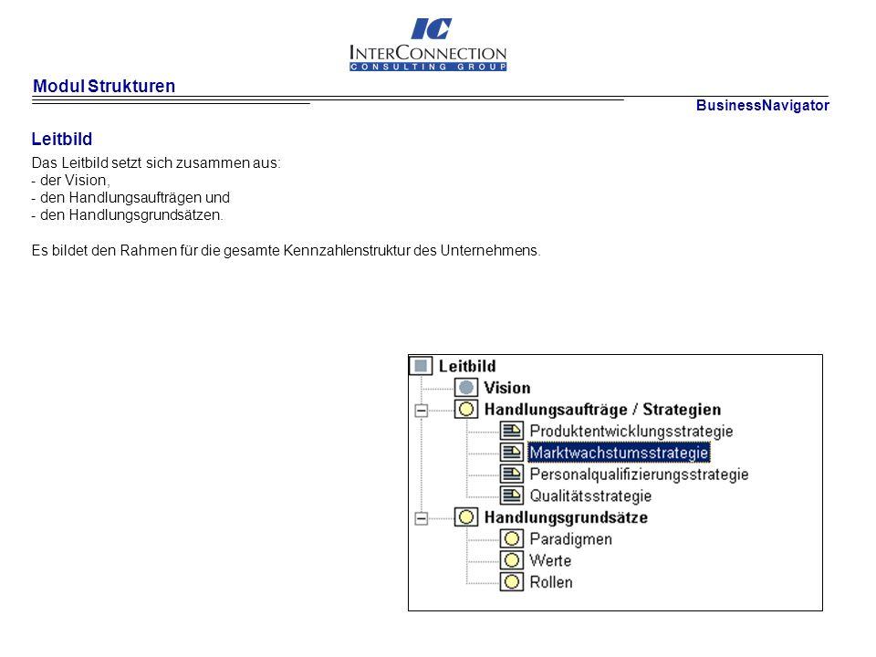 Modul Personal BusinessNavigator Modul Personal Das Modul Daten ermöglicht Zielvereinbarungen für die Mitarbeiter und verwaltet Stellenbeschreibungen und Kompetenzprofile