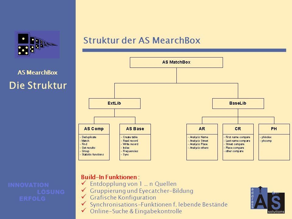 AS MearchBox Analyse Ort Analyse Ort Beispiel: 52222 Stolberg-Münsterbusch Erkennung von PLZ (international) Ortsnamen Ortszusätze/-teile Ländercodes