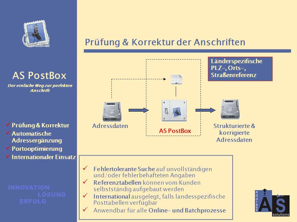 Struktur der AS MearchBox Build-In Funktionen : Entdopplung von 1.. n Quellen Gruppierung und Eyecatcher-Bildung Grafische Konfiguration Synchronisati