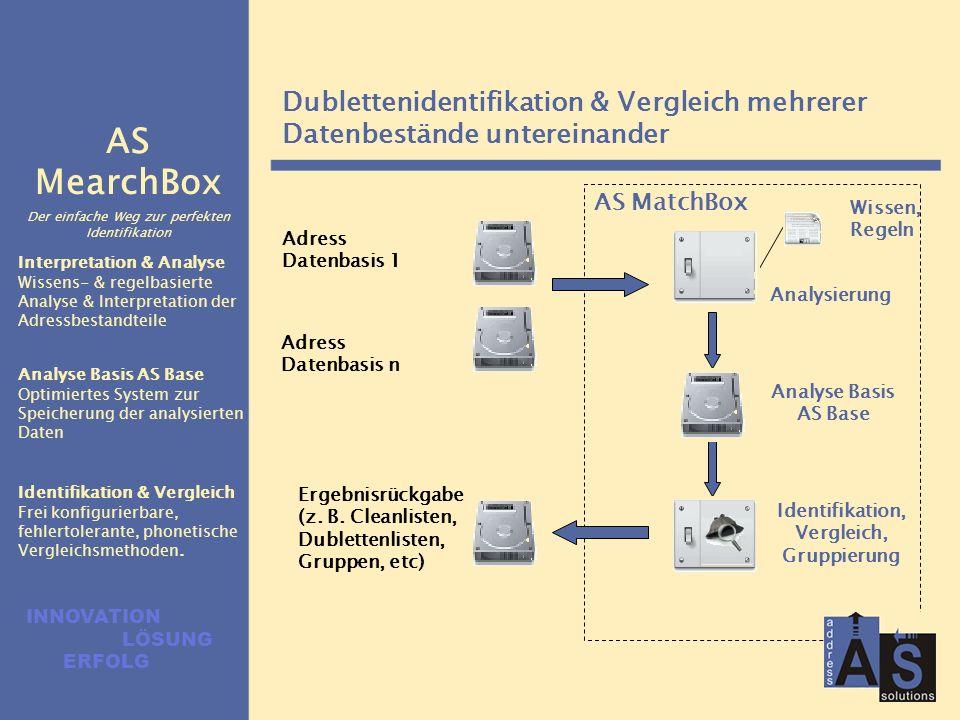 AS Address Solutions GmbH entwickelt Produkte zur Optimalisierung der Qualität Ihrer Adressen ProdukteProdukte AS MearchBox: Dublettenidentifikation, Vergleich und/oder Zusammenführung von mehreren Beständen, Online-Suche & Eingabekontrolle AS PostBox: zur Überprüfung & Korrektur der Anschriften (z.