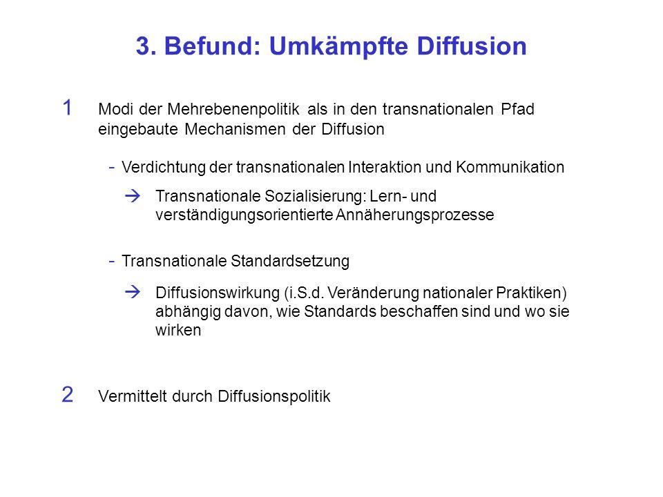 3. Befund: Umkämpfte Diffusion Modi der Mehrebenenpolitik als in den transnationalen Pfad eingebaute Mechanismen der Diffusion 1 - Verdichtung der tra