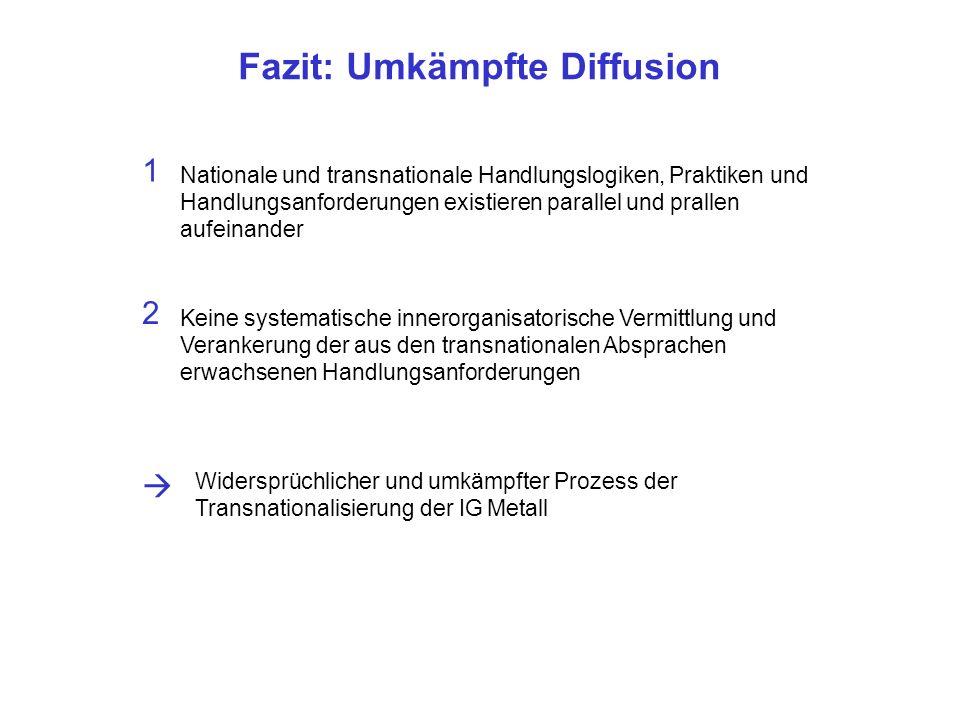 Fazit: Umkämpfte Diffusion Nationale und transnationale Handlungslogiken, Praktiken und Handlungsanforderungen existieren parallel und prallen aufeina