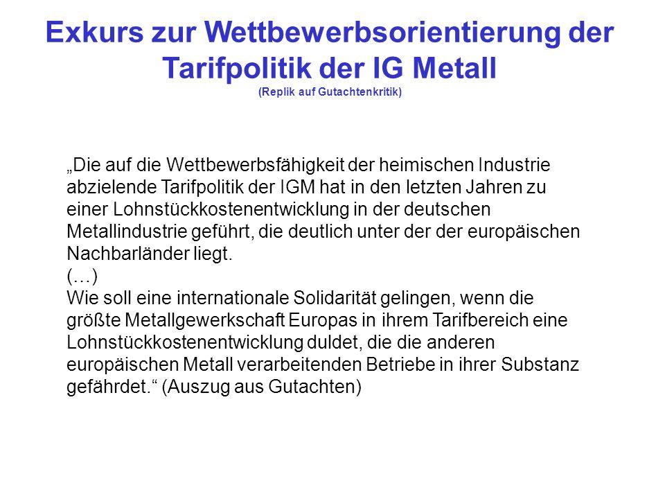 Exkurs zur Wettbewerbsorientierung der Tarifpolitik der IG Metall (Replik auf Gutachtenkritik) Die auf die Wettbewerbsfähigkeit der heimischen Industr