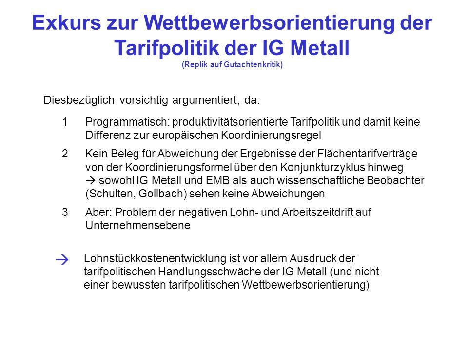 Exkurs zur Wettbewerbsorientierung der Tarifpolitik der IG Metall (Replik auf Gutachtenkritik) Diesbezüglich vorsichtig argumentiert, da: 1Programmati