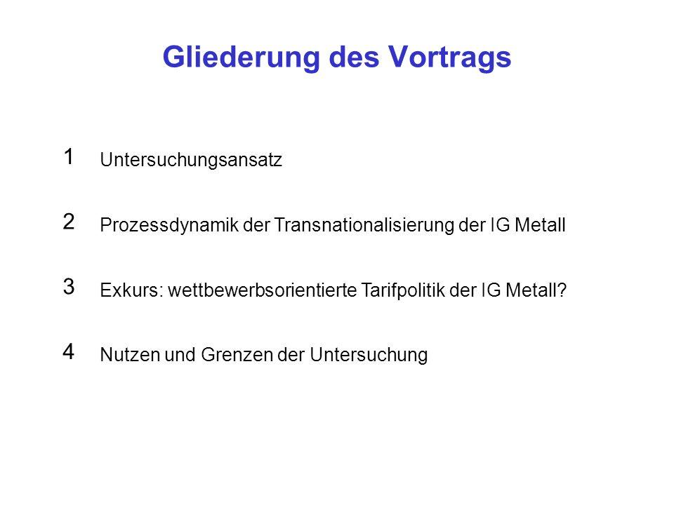 Gliederung des Vortrags 1 Untersuchungsansatz 2 Prozessdynamik der Transnationalisierung der IG Metall 3 Exkurs: wettbewerbsorientierte Tarifpolitik d