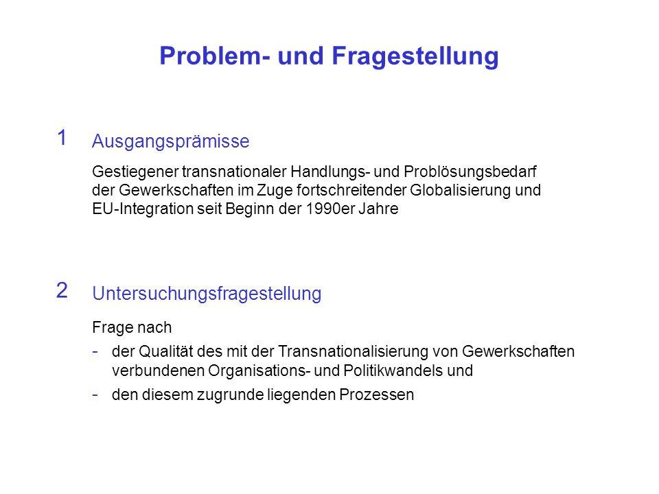 Problem- und Fragestellung 1 Ausgangsprämisse Gestiegener transnationaler Handlungs- und Problösungsbedarf der Gewerkschaften im Zuge fortschreitender
