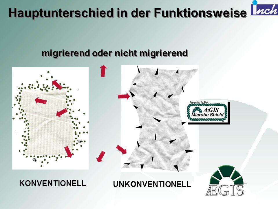 migrierend oder nicht migrierend KONVENTIONELL UNKONVENTIONELL Hauptunterschied in der Funktionsweise