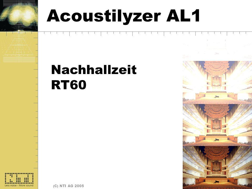Seite 12 (C) NTI AG 2005 Start Nachhallzeit RT60 Acoustilyzer AL1