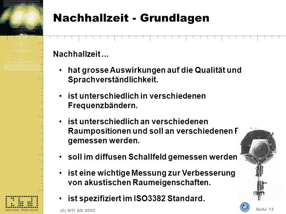 Seite 13 (C) NTI AG 2005 Nachhallzeit - Grundlagen Nachhallzeit...