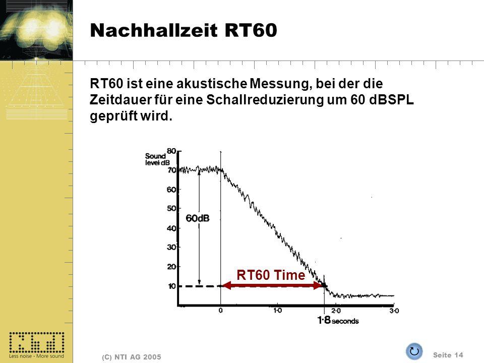 Seite 14 (C) NTI AG 2005 Nachhallzeit RT60 RT60 ist eine akustische Messung, bei der die Zeitdauer für eine Schallreduzierung um 60 dBSPL geprüft wird.