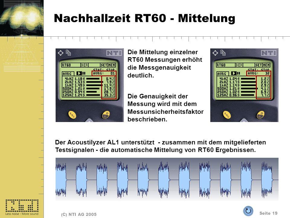 Seite 19 (C) NTI AG 2005 Nachhallzeit RT60 - Mittelung Die Mittelung einzelner RT60 Messungen erhöht die Messgenauigkeit deutlich.