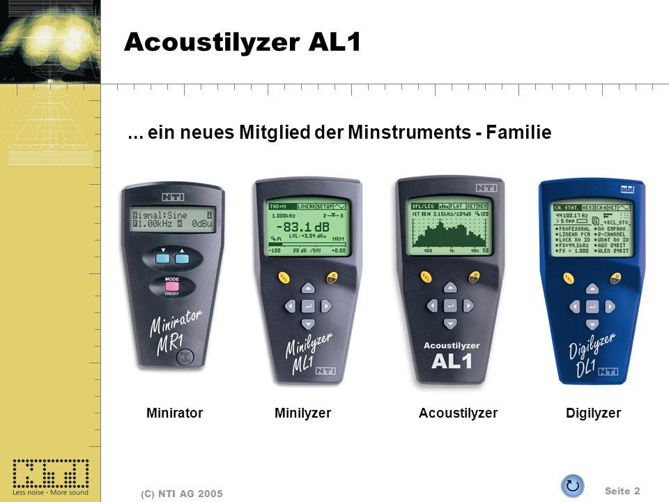 Seite 2 (C) NTI AG 2005 Acoustilyzer AL1... ein neues Mitglied der Minstruments - Familie Minirator Minilyzer Acoustilyzer Digilyzer