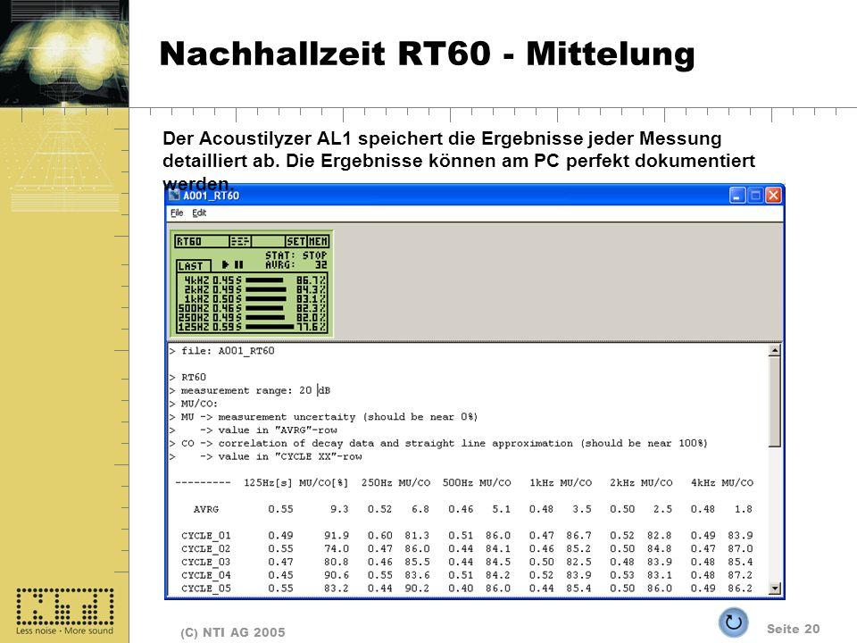 Seite 20 (C) NTI AG 2005 Nachhallzeit RT60 - Mittelung Der Acoustilyzer AL1 speichert die Ergebnisse jeder Messung detailliert ab. Die Ergebnisse könn