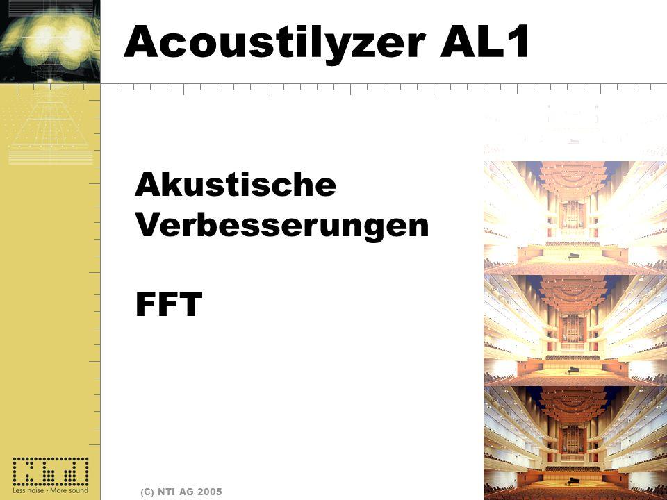 Seite 22 (C) NTI AG 2005 Start Akustische Verbesserungen FFT Acoustilyzer AL1