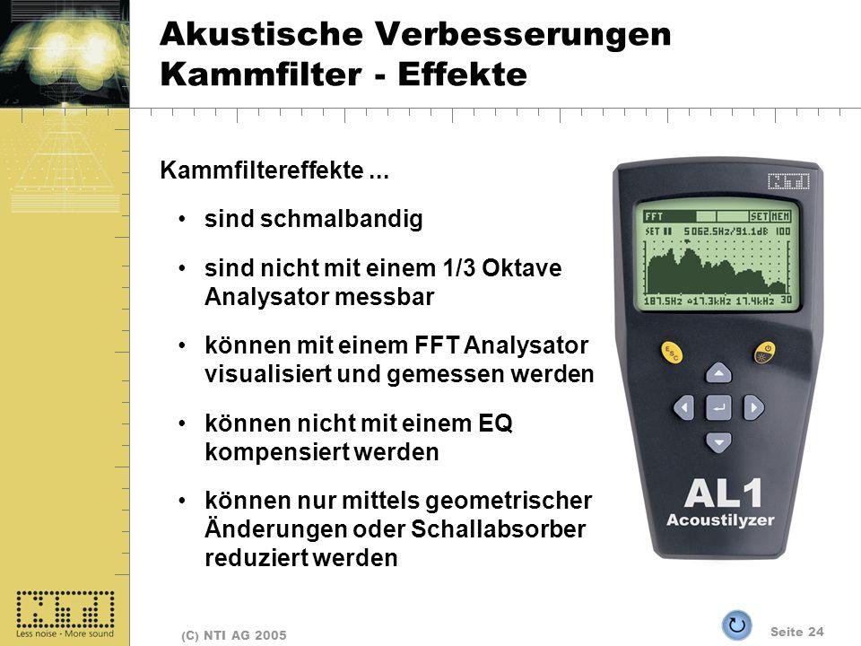 Seite 24 (C) NTI AG 2005 Akustische Verbesserungen Kammfilter - Effekte Kammfiltereffekte...