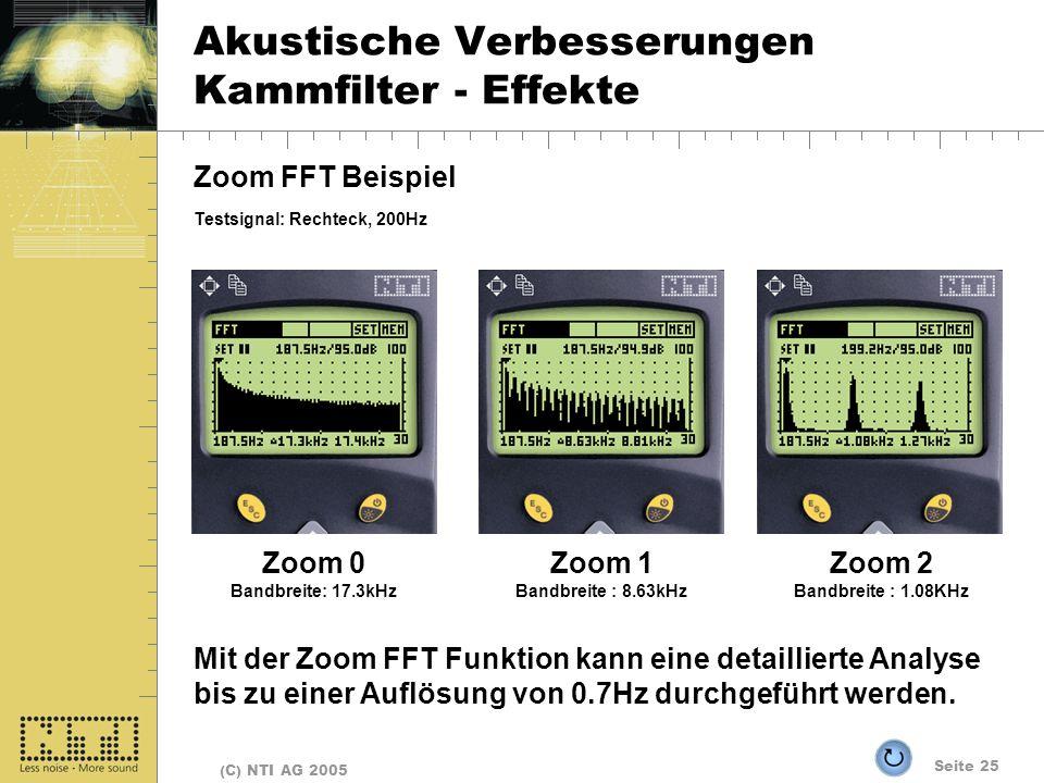 Seite 25 (C) NTI AG 2005 Akustische Verbesserungen Kammfilter - Effekte Zoom FFT Beispiel Testsignal: Rechteck, 200Hz Zoom 0 Bandbreite: 17.3kHz Zoom 1 Bandbreite : 8.63kHz Zoom 2 Bandbreite : 1.08KHz Mit der Zoom FFT Funktion kann eine detaillierte Analyse bis zu einer Auflösung von 0.7Hz durchgeführt werden.