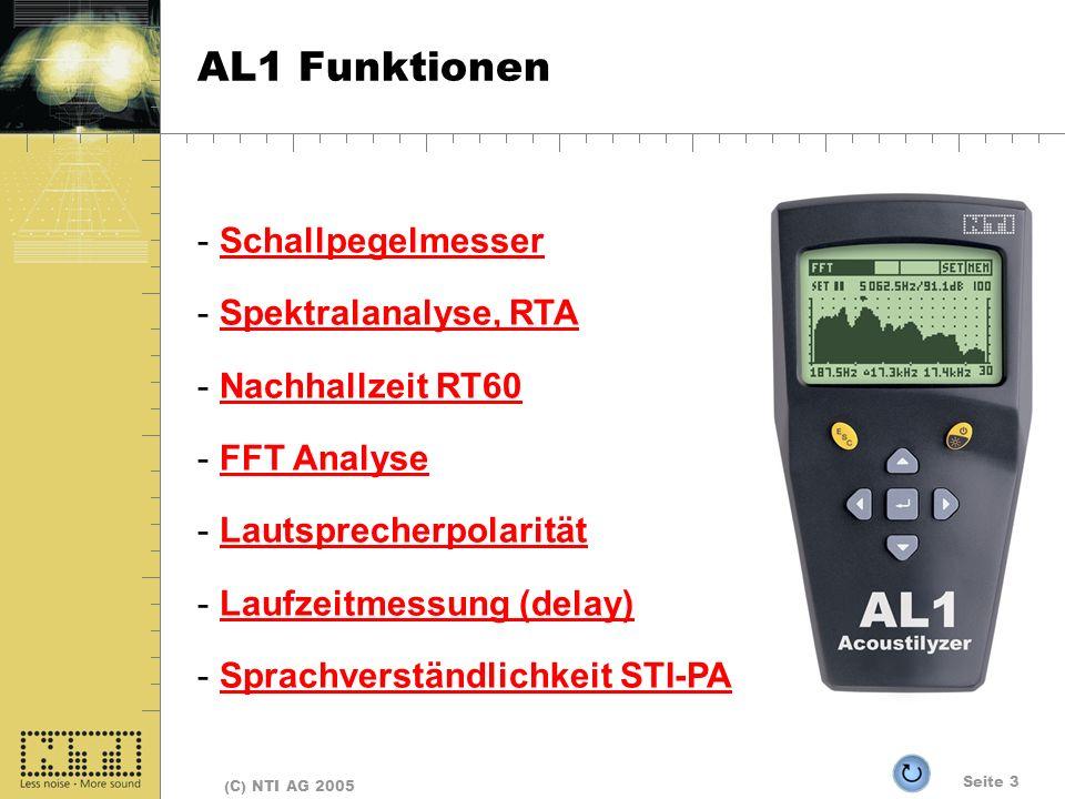 Seite 3 (C) NTI AG 2005 AL1 Funktionen - SchallpegelmesserSchallpegelmesser - Spektralanalyse, RTASpektralanalyse, RTA - Nachhallzeit RT60Nachhallzeit