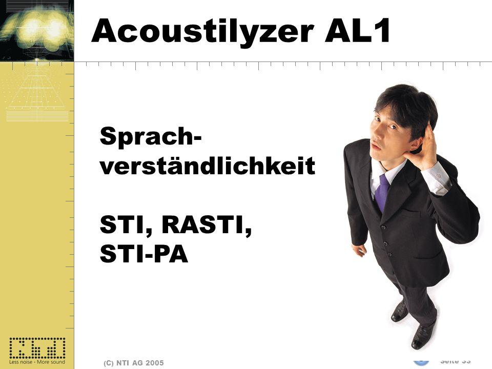 Seite 33 (C) NTI AG 2005 Sprach- verständlichkeit STI, RASTI, STI-PA Sprachverständlichkeit Acoustilyzer AL1
