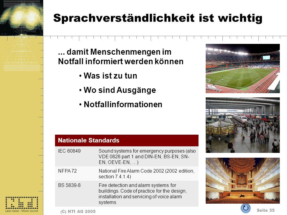 Seite 35 (C) NTI AG 2005 Sprachverständlichkeit ist wichtig Nationale Standards IEC 60849 Sound systems for emergency purposes (also VDE 0828 part 1 a
