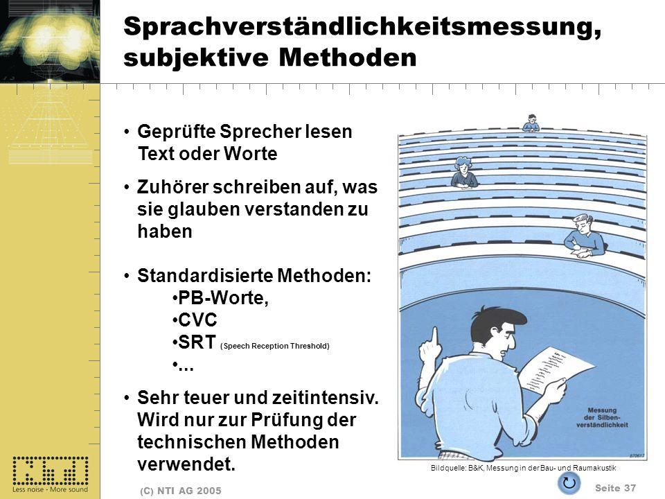Seite 37 (C) NTI AG 2005 Sprachverständlichkeitsmessung, subjektive Methoden Bildquelle: B&K, Messung in der Bau- und Raumakustik Geprüfte Sprecher le
