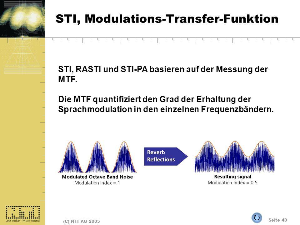 Seite 40 (C) NTI AG 2005 STI, Modulations-Transfer-Funktion STI, RASTI und STI-PA basieren auf der Messung der MTF. Die MTF quantifiziert den Grad der