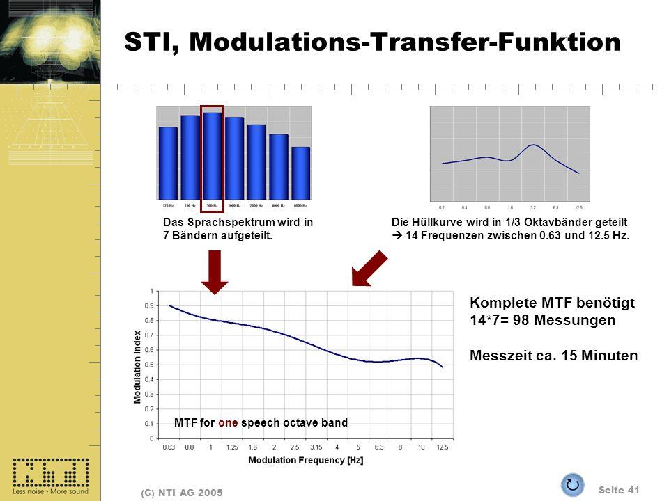 Seite 41 (C) NTI AG 2005 STI, Modulations-Transfer-Funktion Die Hüllkurve wird in 1/3 Oktavbänder geteilt 14 Frequenzen zwischen 0.63 und 12.5 Hz. Das
