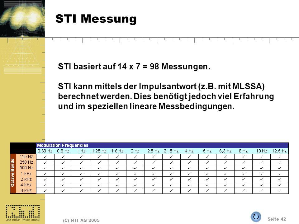 Seite 42 (C) NTI AG 2005 STI Messung STI basiert auf 14 x 7 = 98 Messungen. STI kann mittels der Impulsantwort (z.B. mit MLSSA) berechnet werden. Dies