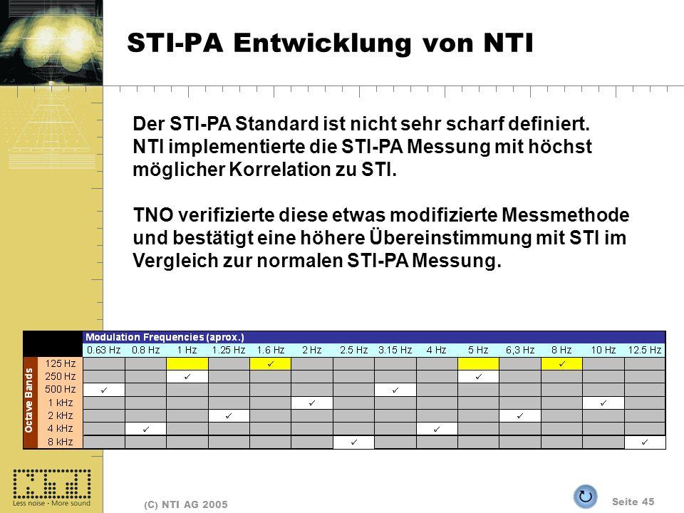 Seite 45 (C) NTI AG 2005 STI-PA Entwicklung von NTI Der STI-PA Standard ist nicht sehr scharf definiert. NTI implementierte die STI-PA Messung mit höc