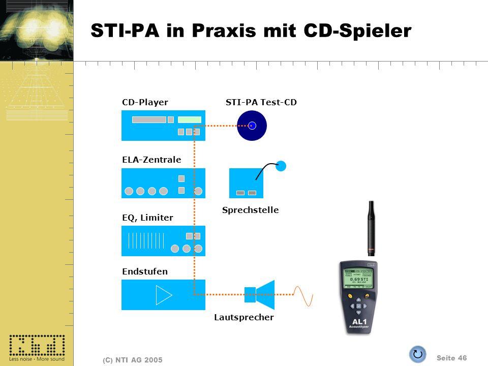 Seite 46 (C) NTI AG 2005 STI-PA in Praxis mit CD-Spieler CD-Player ELA-Zentrale EQ, Limiter Endstufen Lautsprecher STI-PA Test-CD Sprechstelle