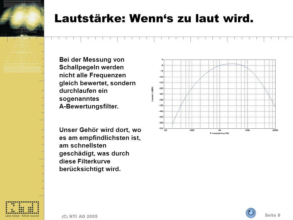 Seite 8 (C) NTI AG 2005 Lautstärke: Wenns zu laut wird. Bei der Messung von Schallpegeln werden nicht alle Frequenzen gleich bewertet, sondern durchla