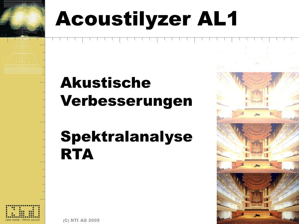 Seite 9 (C) NTI AG 2005 Start Akustische Verbesserungen Spektralanalyse RTA Acoustilyzer AL1