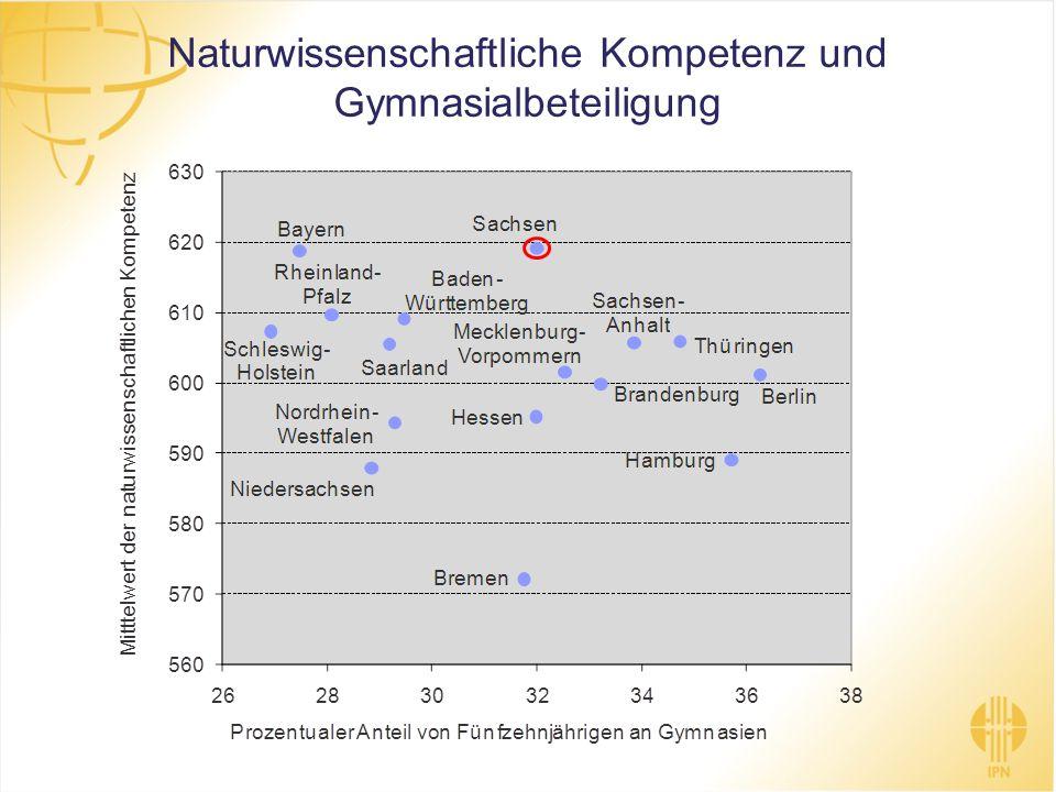 Naturwissenschaftliche Kompetenz und Gymnasialbeteiligung
