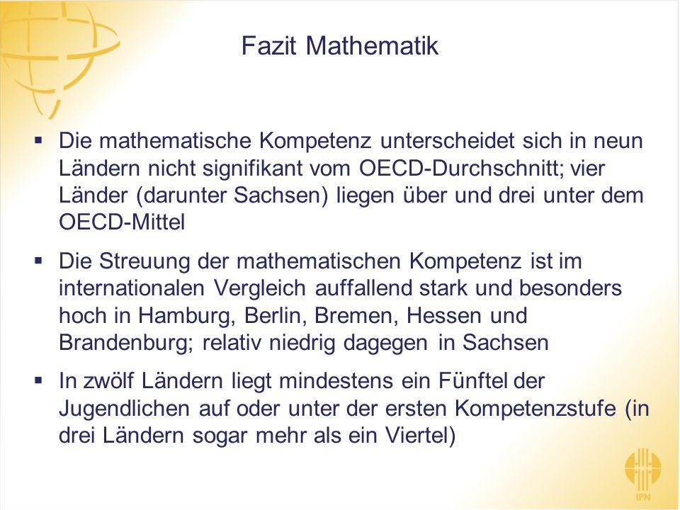 Fazit Mathematik Die mathematische Kompetenz unterscheidet sich in neun Ländern nicht signifikant vom OECD-Durchschnitt; vier Länder (darunter Sachsen