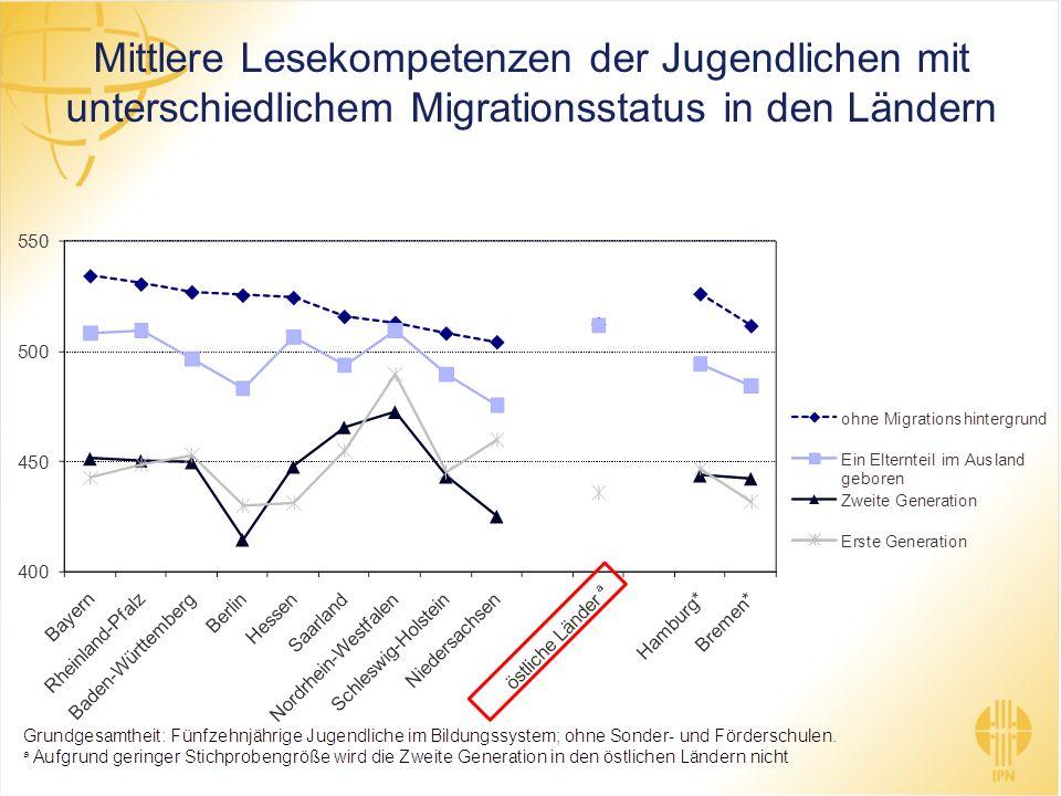 Mittlere Lesekompetenzen der Jugendlichen mit unterschiedlichem Migrationsstatus in den Ländern