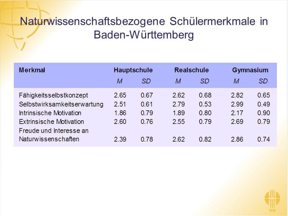 Naturwissenschaftsbezogene Schülermerkmale in Baden-Württemberg