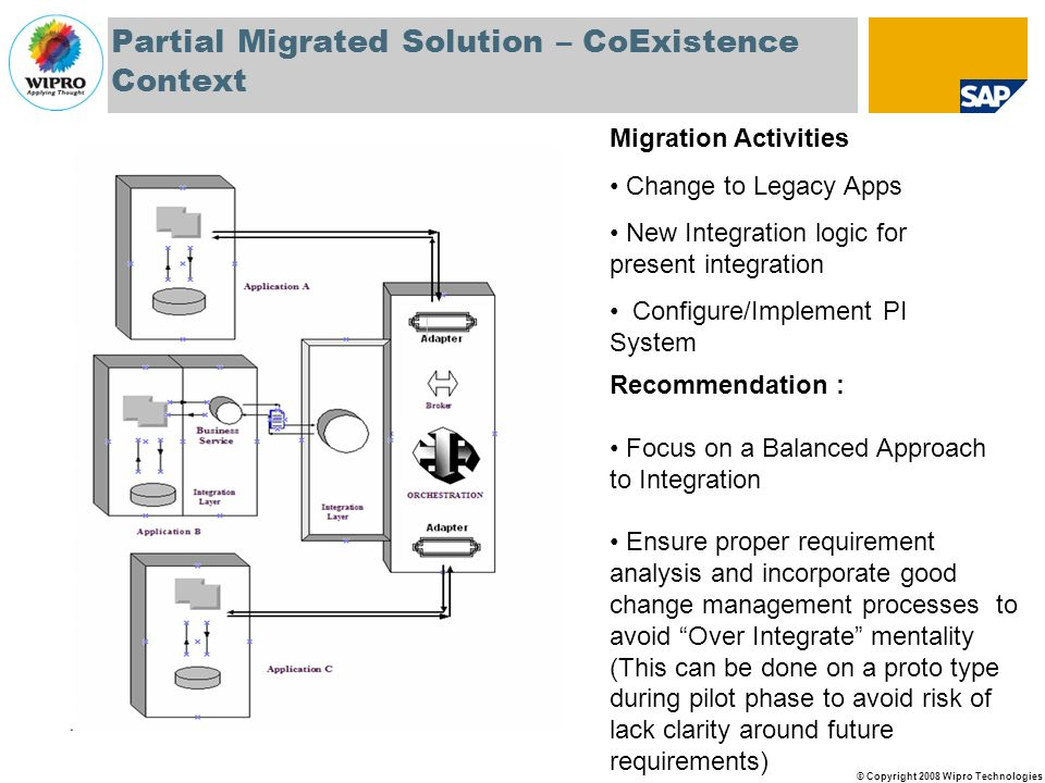 © Copyright 2008 Wipro Technologies Partial Migrated Solution – CoExistence Context Recommendation : Focus on a Balanced Approach to Integration Ensure proper requirement analysis and incorporate good change management processes to avoid Over Integrate mentality (This can be done on a proto type during pilot phase to avoid risk of lack clarity around future requirements) Migration Activities Change to Legacy Apps New Integration logic for present integration Configure/Implement PI System