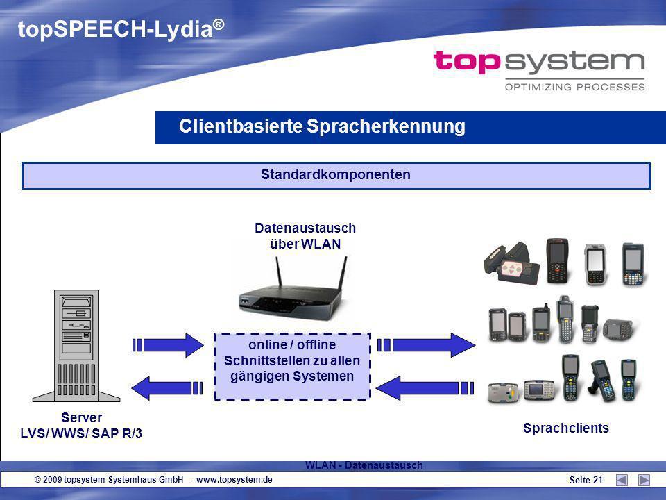 © 2009 topsystem Systemhaus GmbH - www.topsystem.de Seite 20 Wareneingang Cross-Docking Einlagerung Umlagerung Kommissionierung Inventur Nachschub top