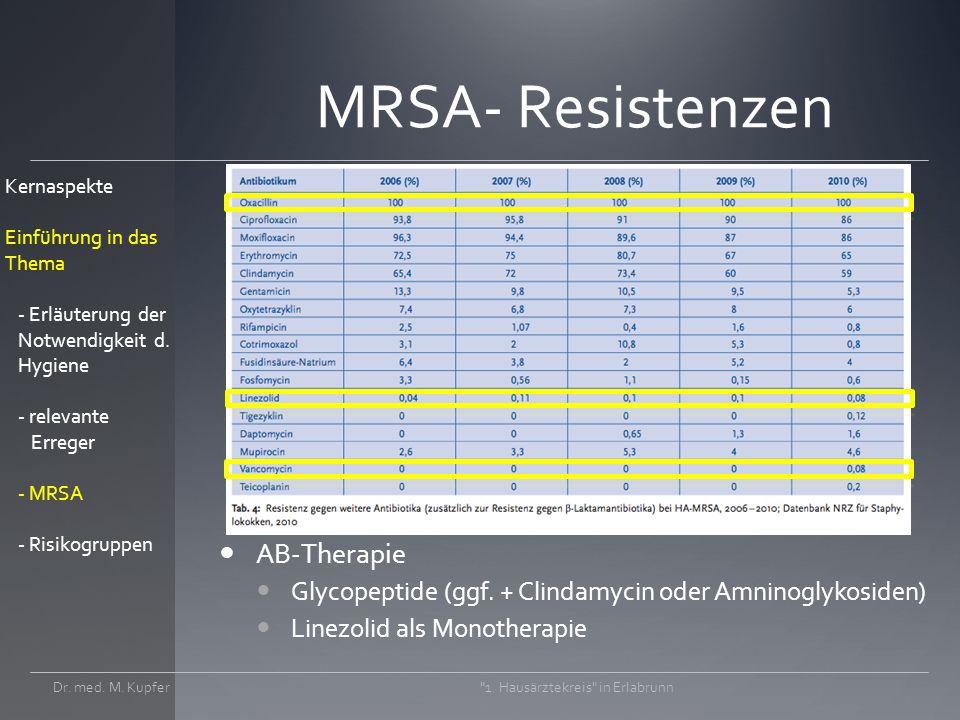 MRSA- Resistenzen AB-Therapie Glycopeptide (ggf.