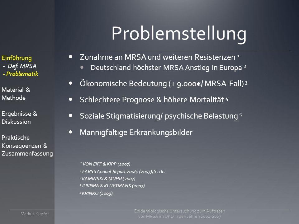 Problemstellung Zunahme an MRSA und weiteren Resistenzen 1 Deutschland höchster MRSA Anstieg in Europa 2 Ökonomische Bedeutung (+ 9.000/ MRSA-Fall) 3 Schlechtere Prognose & höhere Mortalität 4 Soziale Stigmatisierung/ psychische Belastung 5 Mannigfaltige Erkrankungsbilder 1 VON EIFF & KIPP (2007) 2 EARSS Annual Report 2006; (2007); S.