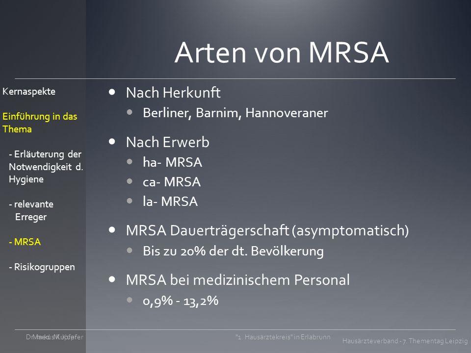 Dr.med. M. Kupfer 1.