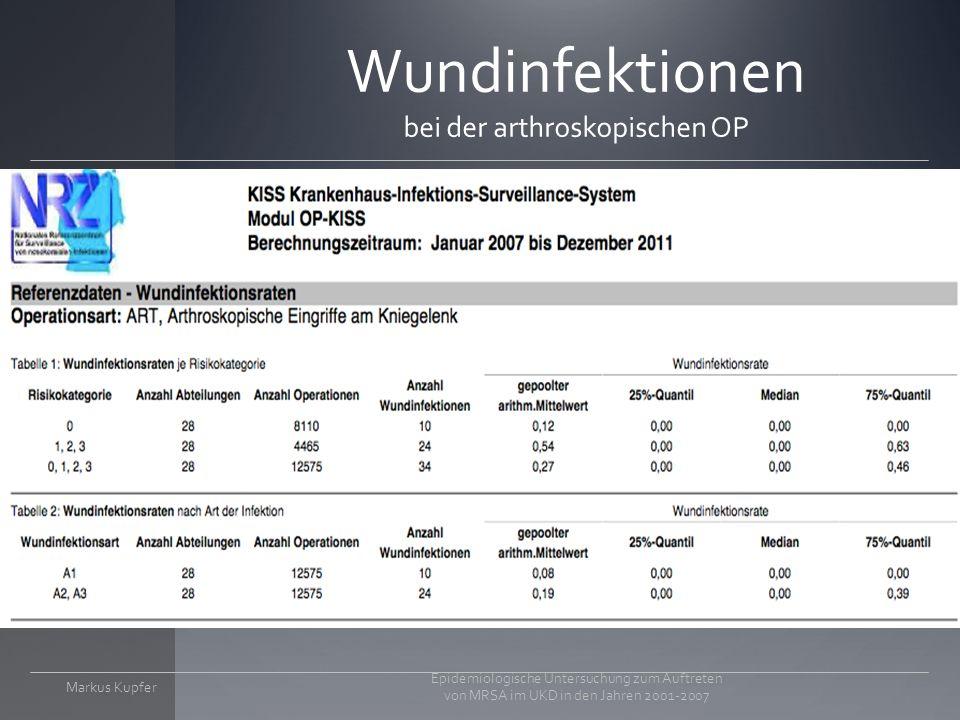 Wundinfektionen bei der arthroskopischen OP Markus Kupfer Epidemiologische Untersuchung zum Auftreten von MRSA im UKD in den Jahren 2001-2007