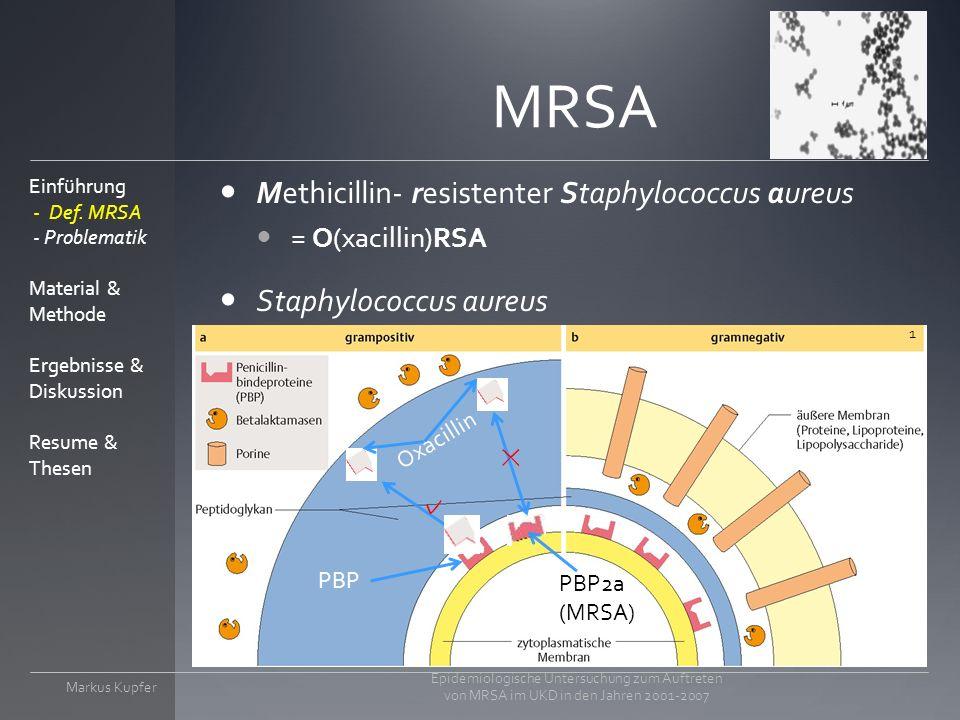 MRSA Methicillin- resistenter Staphylococcus aureus = O(xacillin)RSA Staphylococcus aureus Markus Kupfer Epidemiologische Untersuchung zum Auftreten von MRSA im UKD in den Jahren 2001-2007 Einführung - Def.