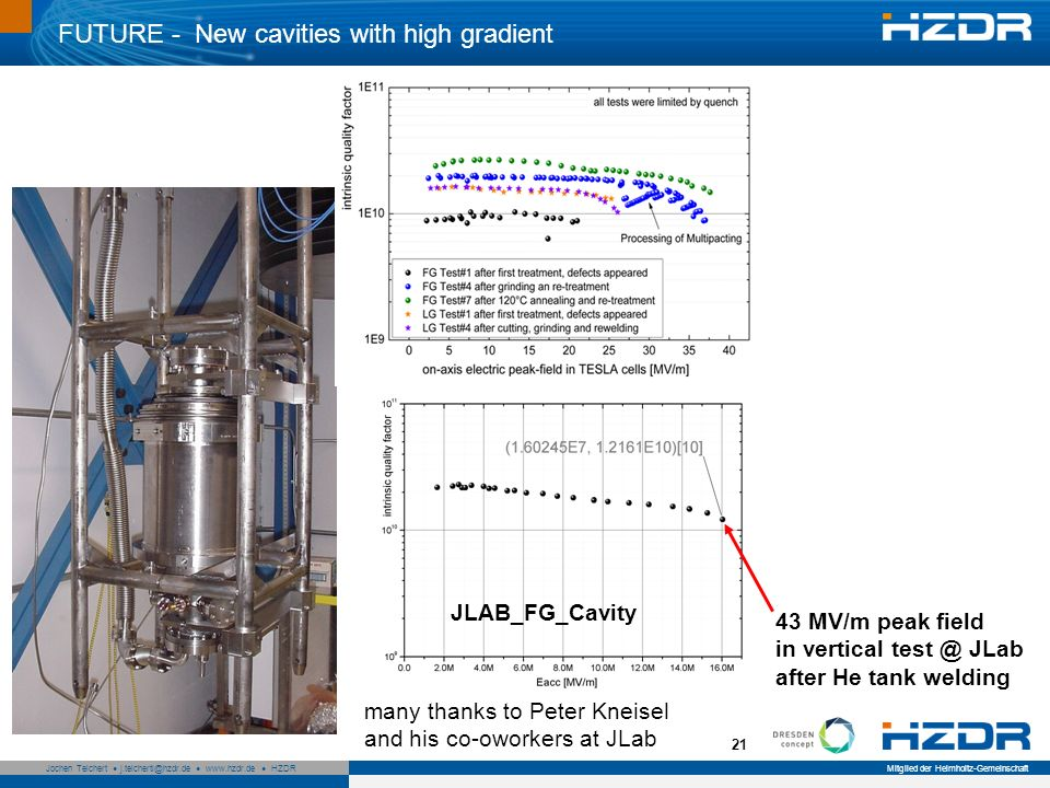 Seite 21 Mitglied der Helmholtz-Gemeinschaft Jochen Teichert j.teichertl@hzdr.de www.hzdr.de HZDR 21 43 MV/m peak field in vertical test @ JLab after He tank welding JLAB_FG_Cavity FUTURE - New cavities with high gradient many thanks to Peter Kneisel and his co-oworkers at JLab