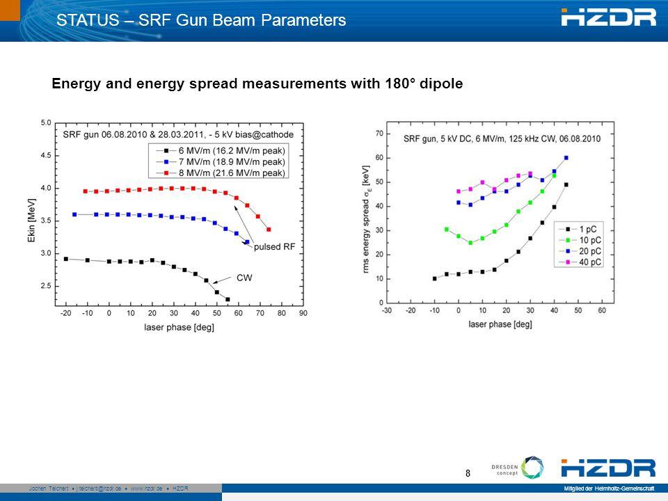Seite 8 Mitglied der Helmholtz-Gemeinschaft Jochen Teichert j.teichertl@hzdr.de www.hzdr.de HZDR 8 STATUS – SRF Gun Beam Parameters Energy and energy