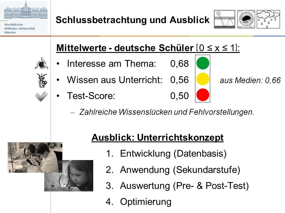 Schlussbetrachtung und Ausblick Mittelwerte - deutsche Schüler [ 0 x 1 ] : Interesse am Thema:0,68 Wissen aus Unterricht:0,56 aus Medien: 0,66 Test-Sc