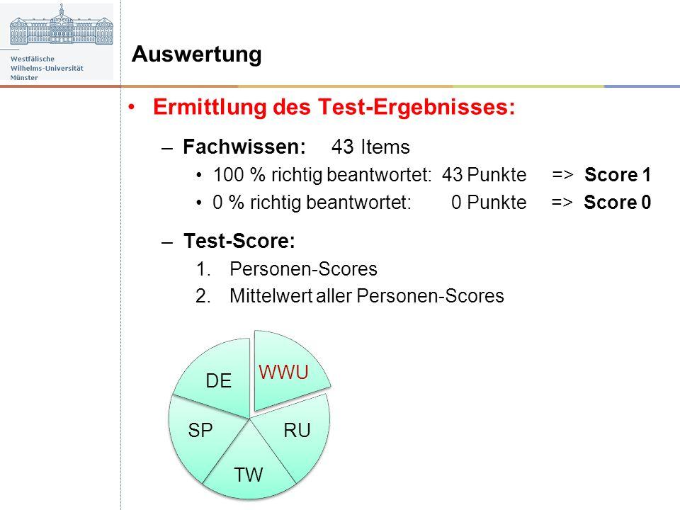 Ermittlung des Test-Ergebnisses: –Fachwissen: 43 Items 100 % richtig beantwortet: 43 Punkte => Score 1 0 % richtig beantwortet: 0 Punkte => Score 0 –T