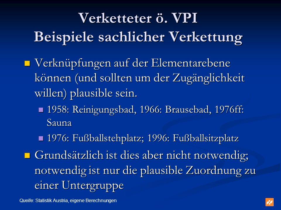Verketteter ö. VPI Beispiele sachlicher Verkettung Quelle: Statistik Austria, eigene Berechnungen Verknüpfungen auf der Elementarebene können (und sol